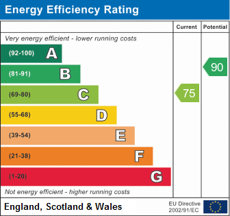 EPC Buckfastleigh Energy Performance Certificate